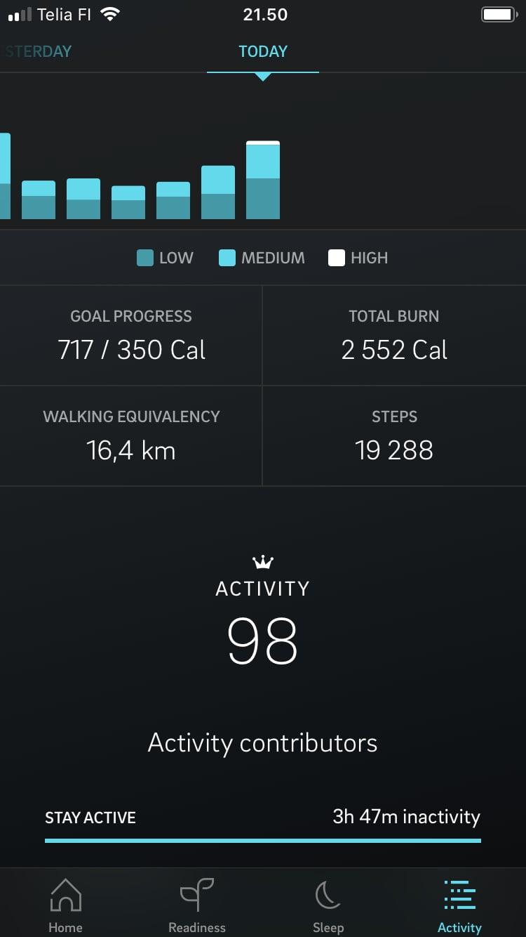 Lauantaipäivään kuului noin 4 km pyöräilyä, kodin siivousta ja vähän pyykkiä. 19 288 askelta!