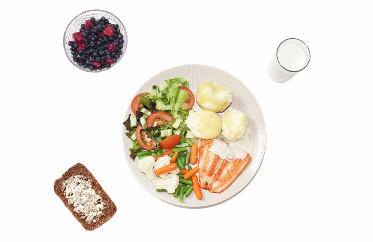 Syötkö kenties lautasmallin mukaisesti?